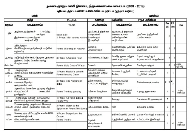 New Syllabus - All Subjects - (5th std) - 2018-2019