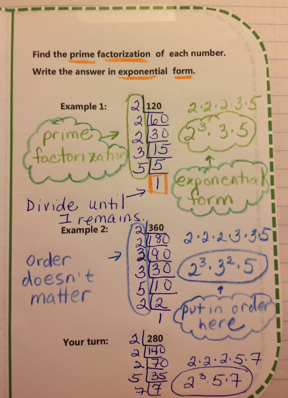 Worksheet How To Do Division For Kids to do division for kids scalien how scalien