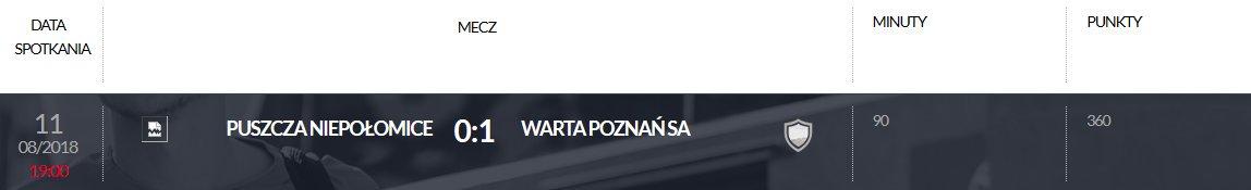Punktacja Nikodema Fiedosewicza za mecz z Puszczą Niepołomice fot. PZPN
