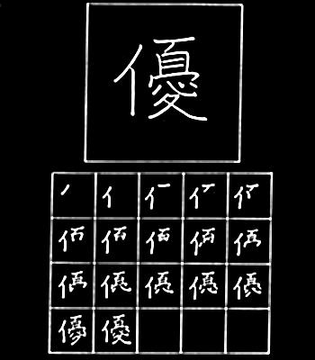 kanji actor, superiority