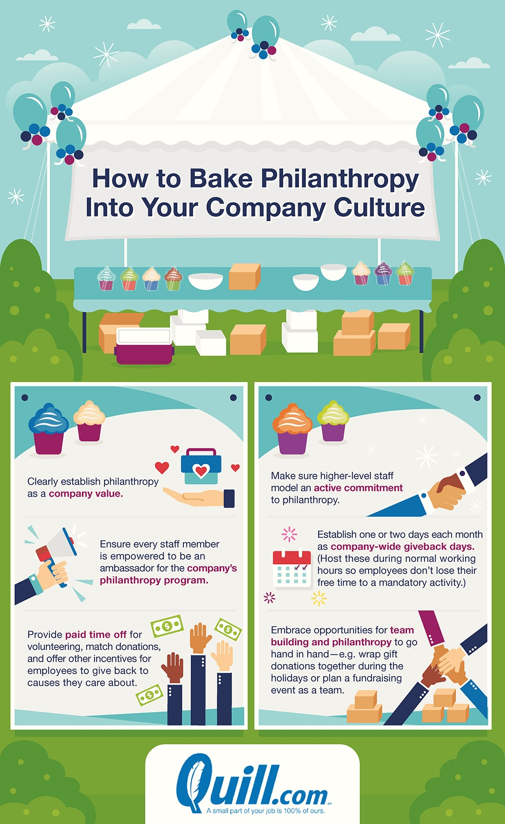 How to start a corporate philanthropy program #infographic
