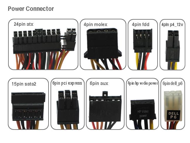 Bagian-bagian MOTHERBOARD dan Fungsinya -Bergambar 2018 | Power connector