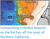 https://sciencythoughts.blogspot.com/2014/10/interpretting-turbidite-deposits-on-eel.html