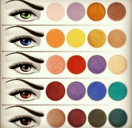hvilke farver passer sammen Camillajb ♥: Hvilke farver der passer til din øjenfarve .. hvilke farver passer sammen