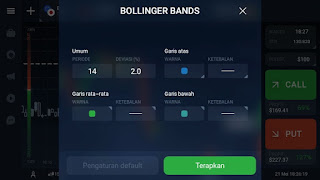 trik trading indikator bollinger bands