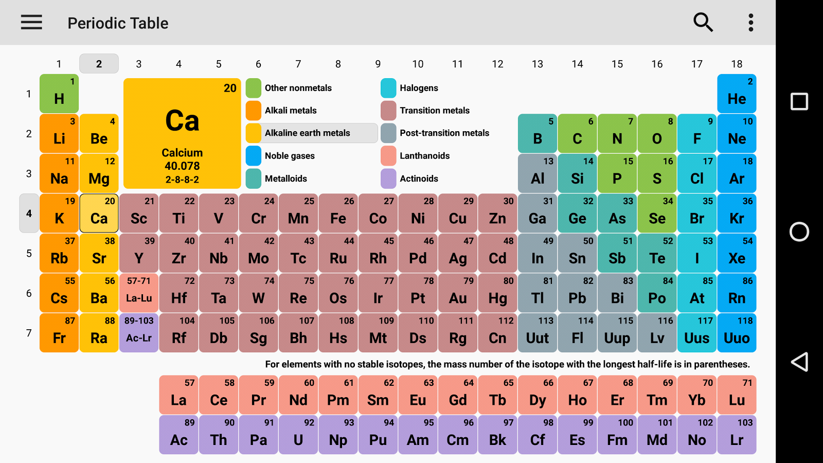 Periodic table has new names for four elements grab the knowledge gets its name from state of tennesseeby oak ridge national laboratory ogenesson symbol og in honour of scientist yuri oganessian new york urtaz Images