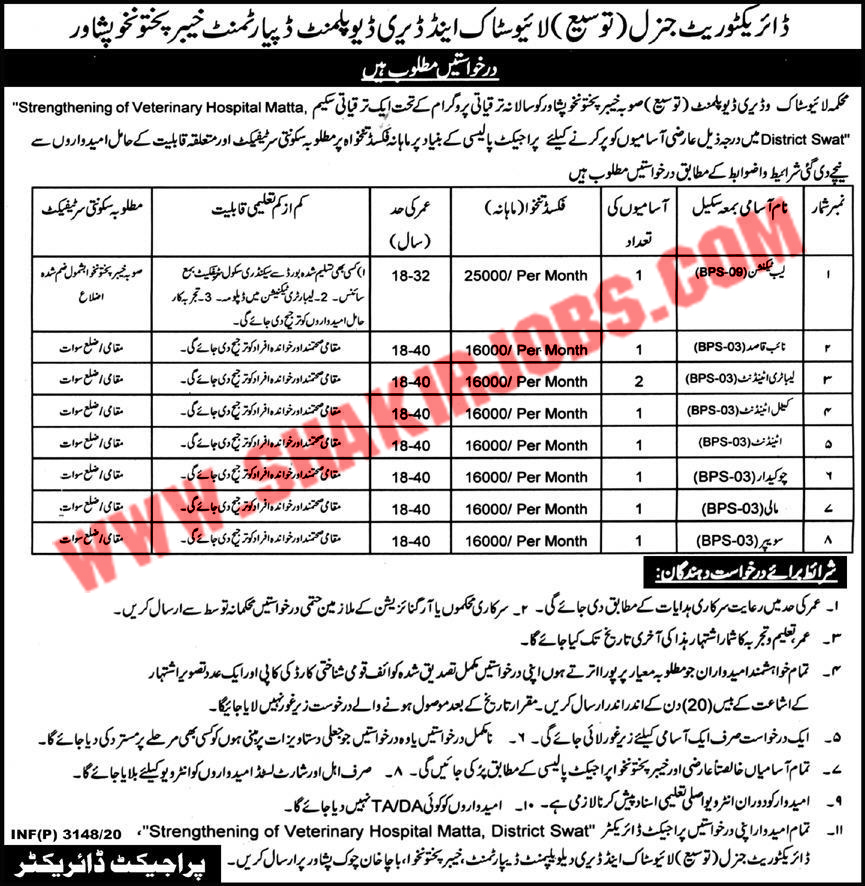 Jobs in Livestock & Dairy Development Department Jobs September 2020
