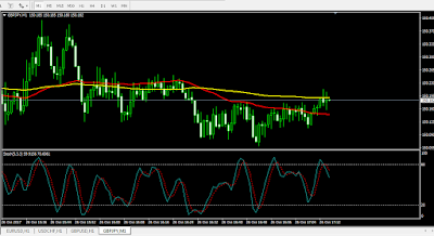 forex trading strategies 1 minute