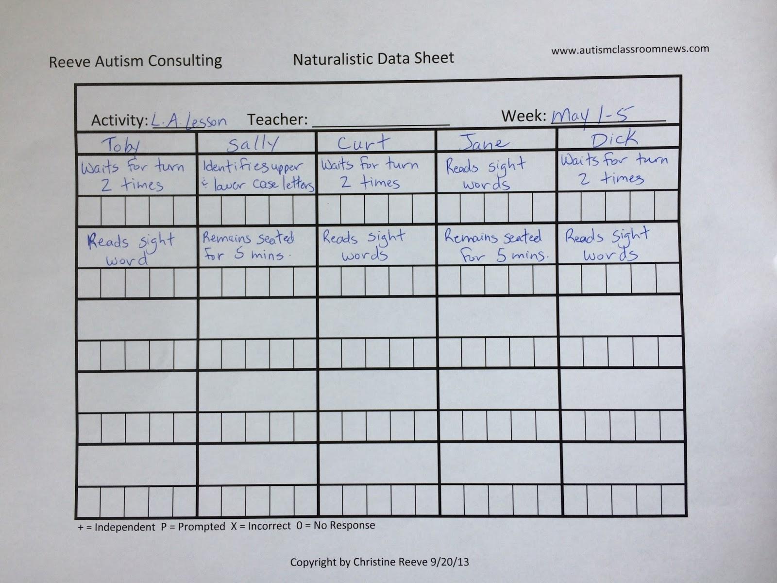 Adventures in the ATC: Monitoring Progress Through Data