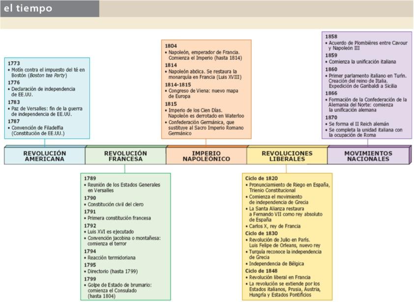 JUVENTUS  Historia Geografa y Economa 4to Secundaria