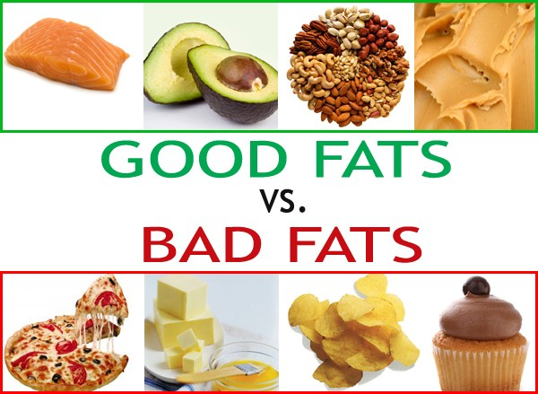 Foods To Eat To Lose Body Fat Percentage