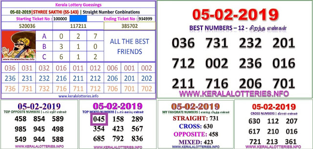 Sthree Sakthi SS-143 Kerala lottery abc guessing by keralalotteries.info