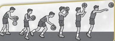 Teknik Dasar Permainan Bola Basket Lay up shot jump shot ...