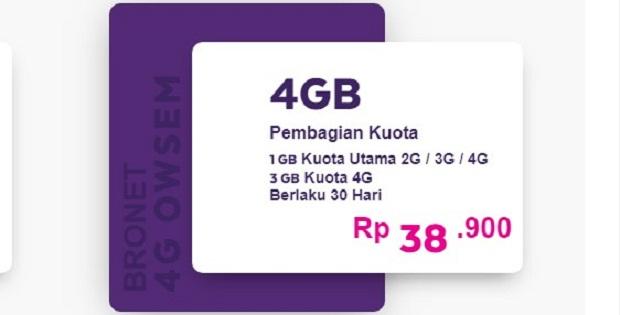 Paket Bronet 4G Owsem AXIS 4GB Terbaru 2019