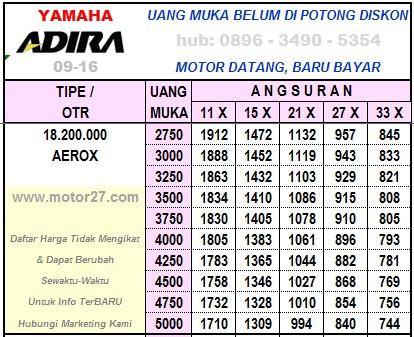 Yamaha-Aerox-Daftar-Harga-Adira-0916