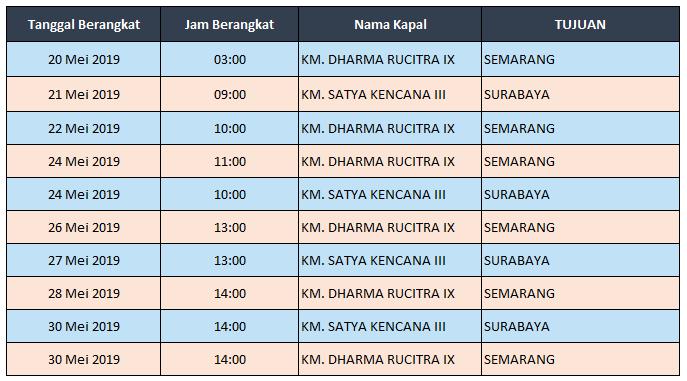 Jadwal Kapal Laut Bulan Mei 2019 PT. Dharma Lautan Utama