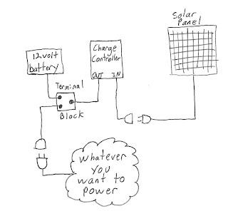 car cigarette plug diagram car cigarette lighter diagram