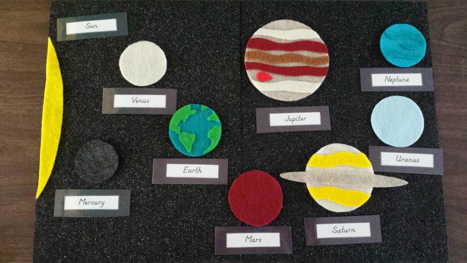 Munchkin And Bean Solar System Felt Board