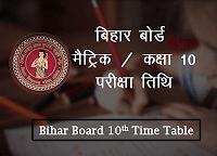 bihar board 10th time table 2019 biharboardonline.bihar.gov.in BSEB Matric Exam Date sheet