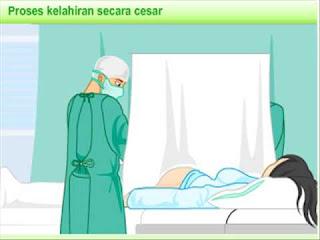 BAB Berdarah Pasca Operasi Caesar