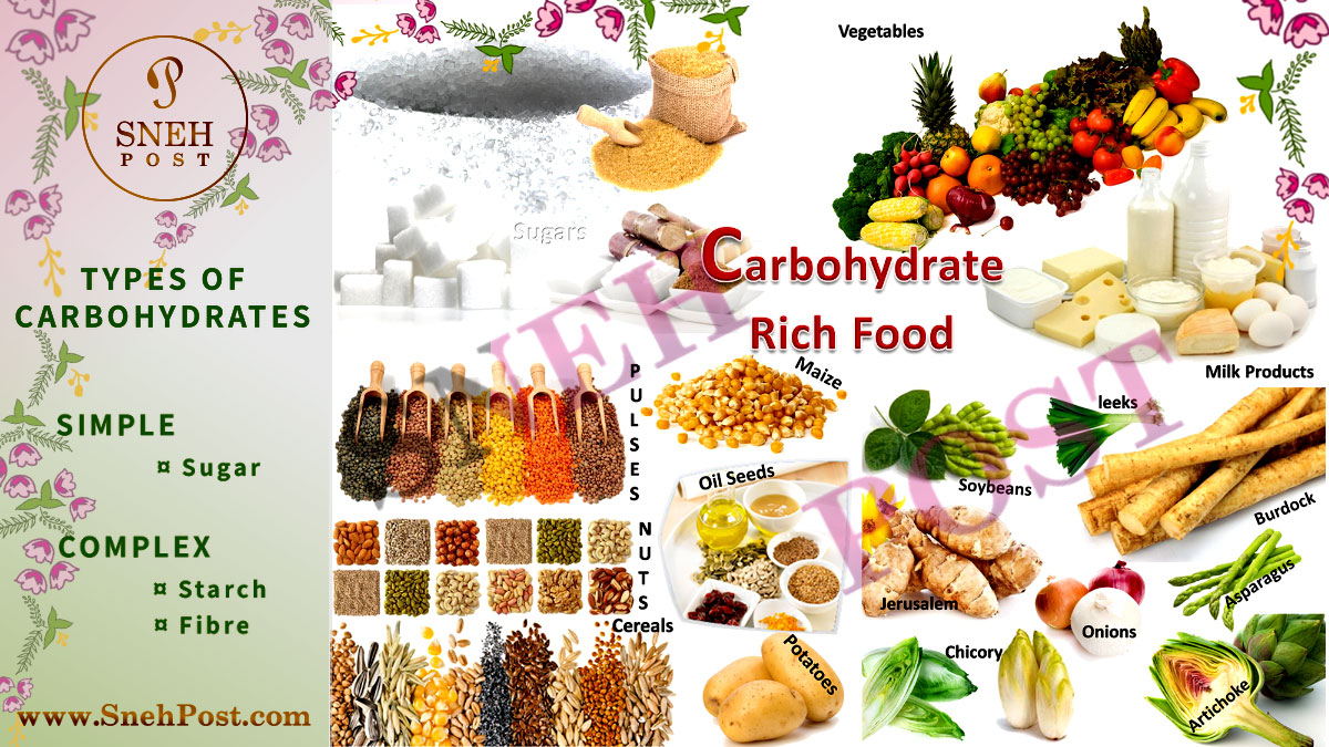 Carbohydrate rich foods sources: Sugar, starch, and fiber rich food sources such as pulses, nuts, cereal, vegetables, milk products, maize, oil-seeds, potatoes (Carbohydrates nutrient as nutrition for energy)