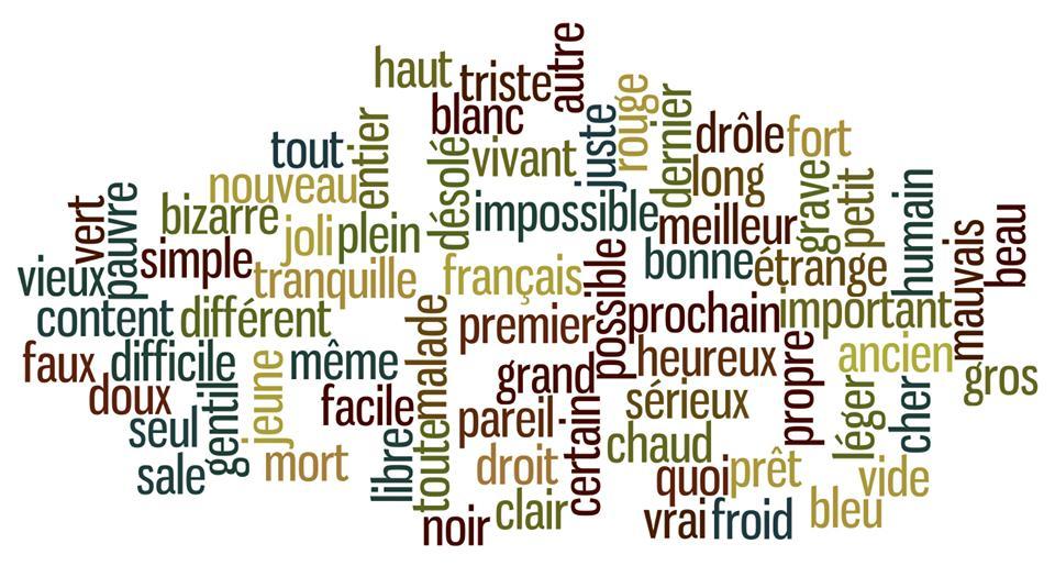 Liste d'adjectifs