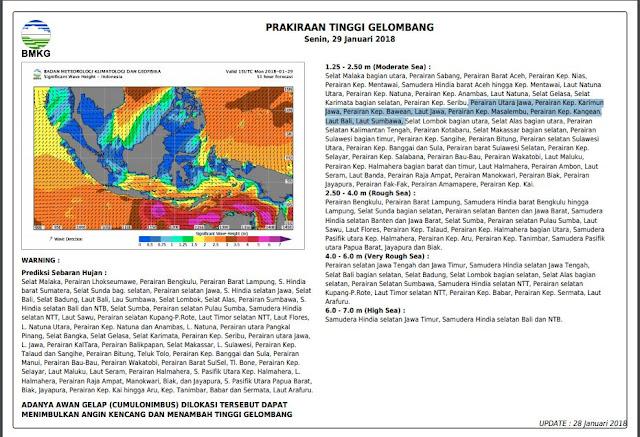 Seminggu Kedepan Diperkirakan Terjadi Gelombang Tinggi, Nelayan Diharap Tetap Siaga.