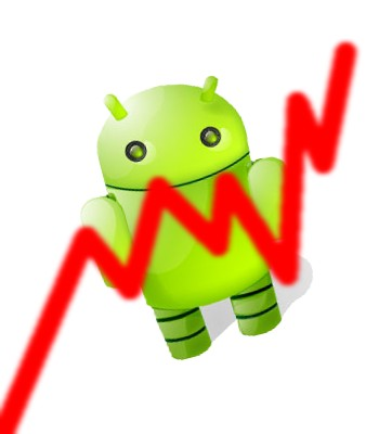 Forex apps Android