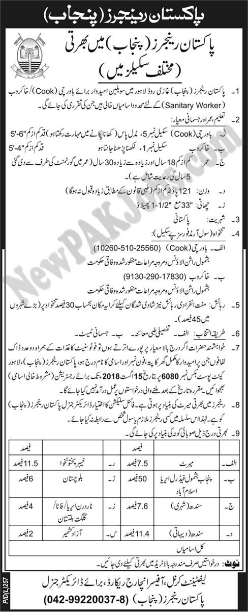 Jobs in Pakistan Rangers Punjab for Cook, Khakrob 28 July 2018