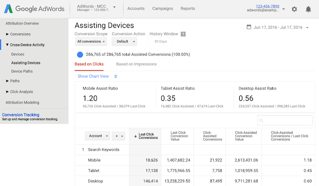 Attribution report on AdWords FrontEnd