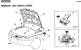 repair-manuals: Mitsubishi Lancer 1996 Repair Manual