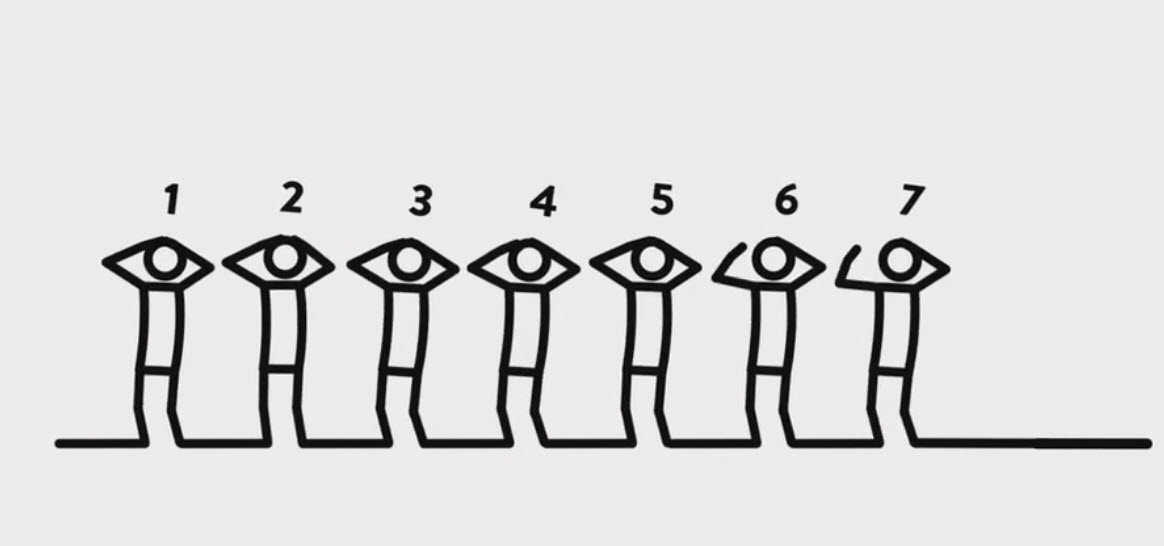 7 STEPS TO MG ANIMATION H