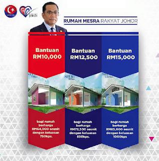 Borang Permohonan Rumah Mesra Rakyat Johor RMRJ  Panas