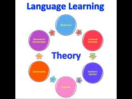 Language education: 13 Brilliant Blogs for Learners and