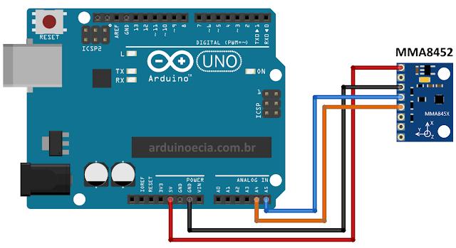 Arduino Uno e acelerômetro MMA8452