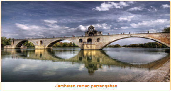 Image Result For Konstruksi Jembatan Zaman Purba