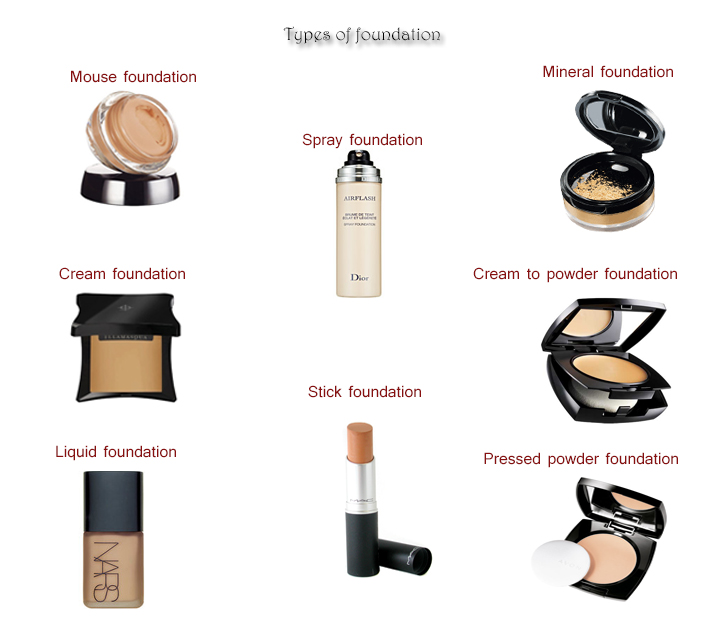 Types of foundation makeup brands