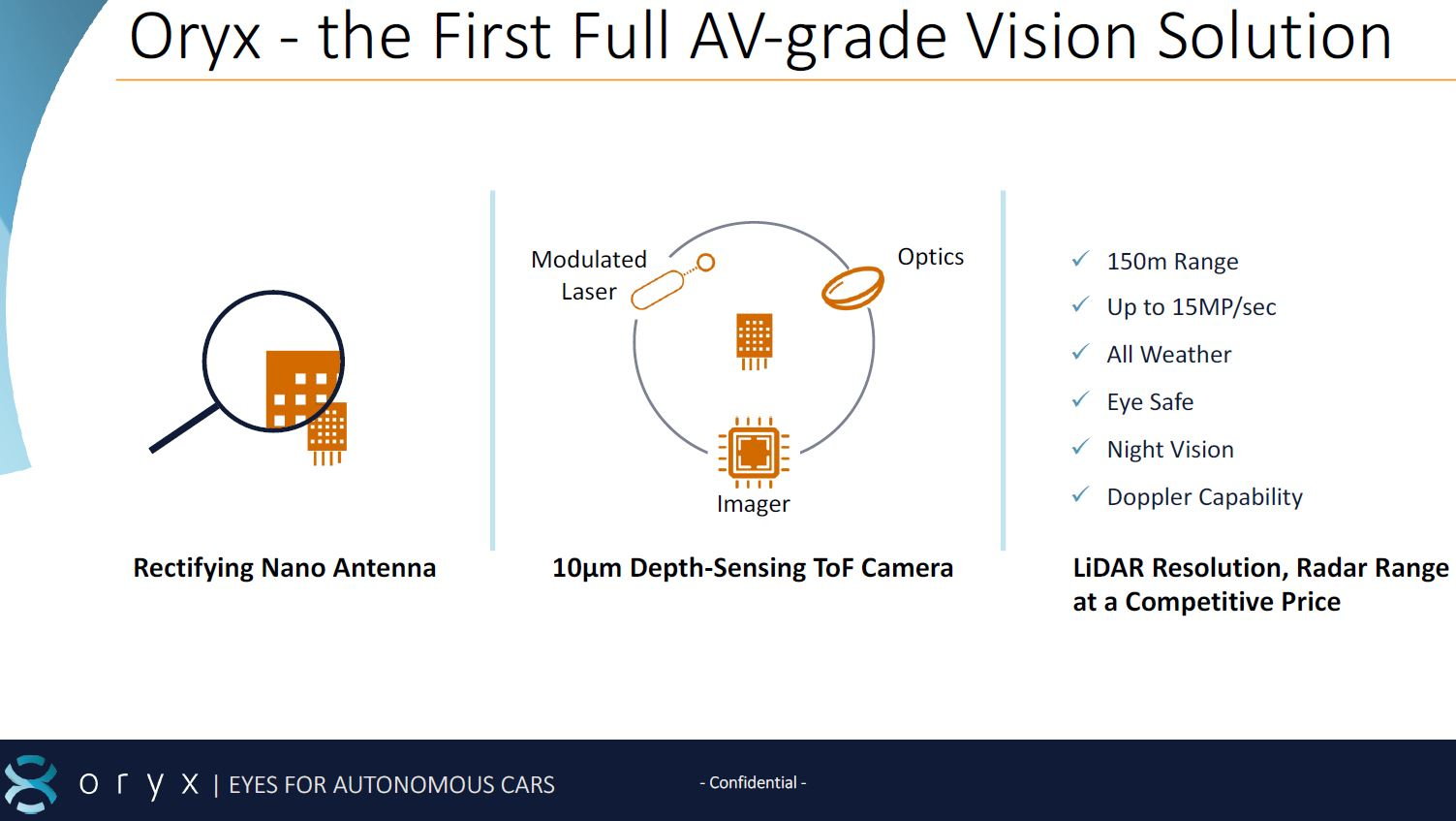 Automotive LiDAR Companies Raise $216M in One Month - F4News