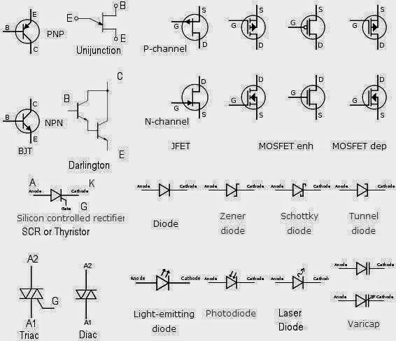 Various Types Of Diode  U0026 Transistor