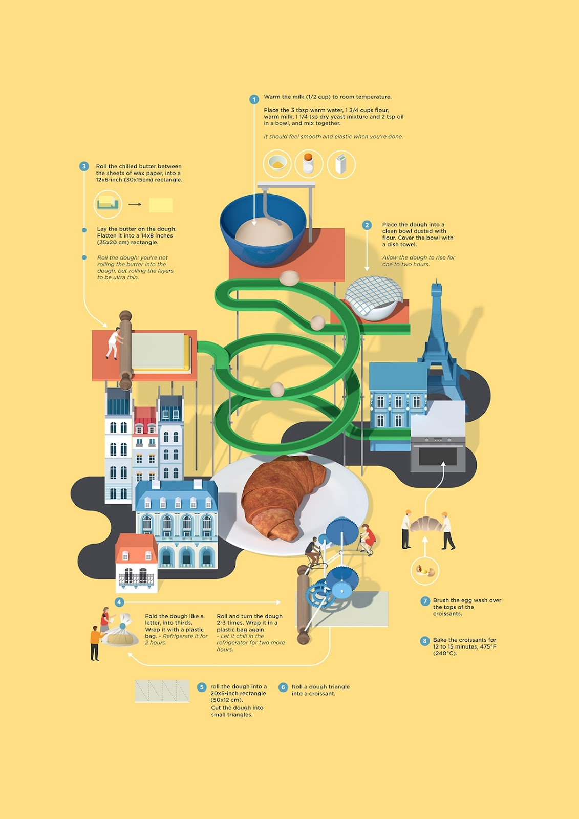 03-Croissant-Jing-Zhang-Recipe-cards-and-Imaginary-Factory-Infographics-www-designstack-co