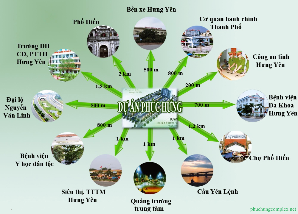 Liên kết vùng dự án Phúc Hưng Complex