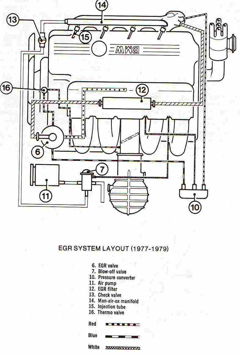 EGR System Layout Wiring Diagrams Of 1977-1979 BMW 320i