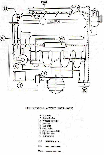 Egr System Layout Wiring Diagrams Of 1977 1979 Bmw 320i