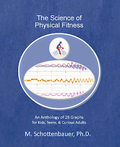 Science of Physical Fitness
