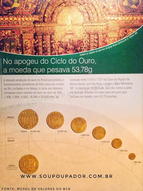 26. Visita ao Museu de Valores do Banco Central do Brasil em Brasília: Moeda de ouro que pesava 53,78g