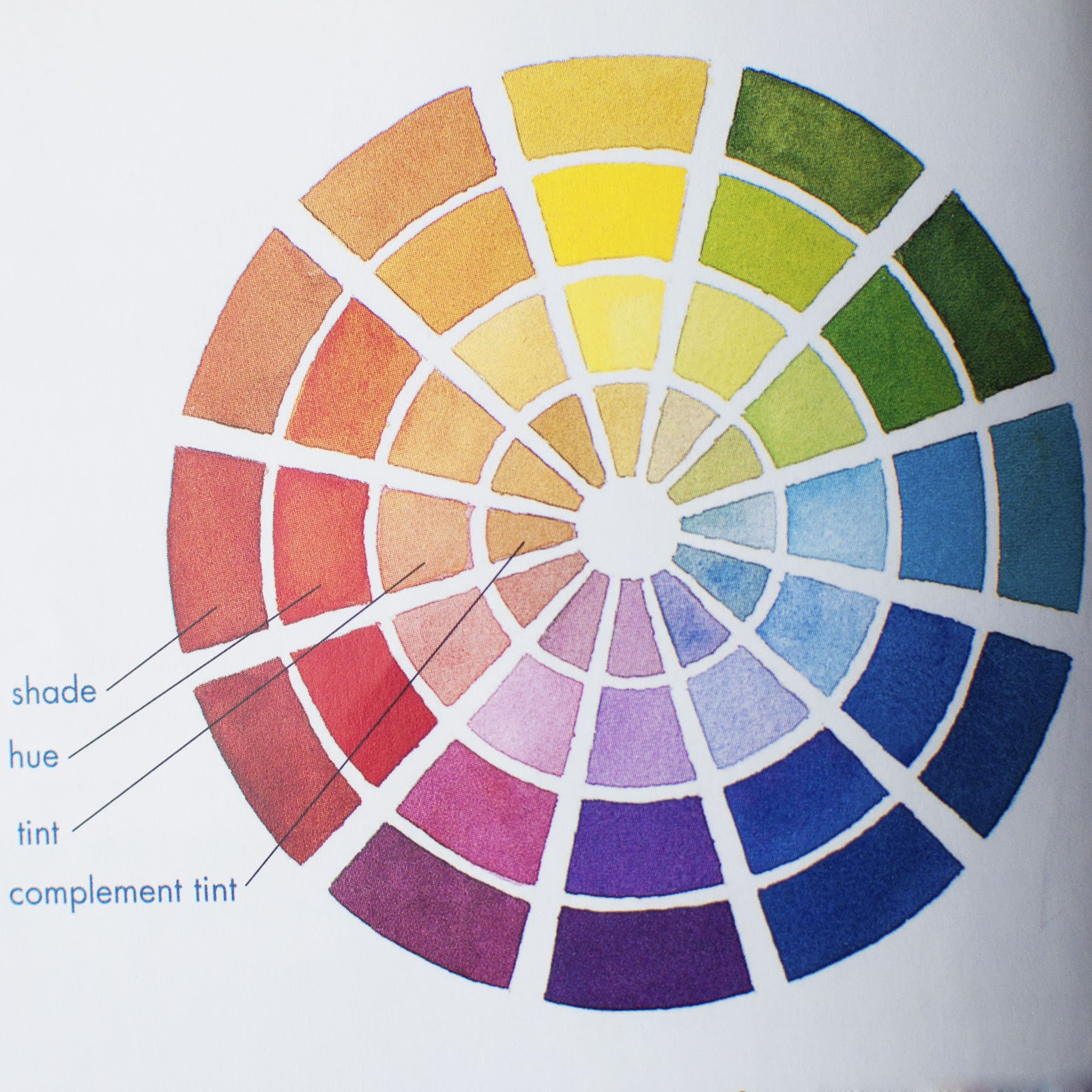 The Women Survival Web Book Using A Color Wheel To Paint