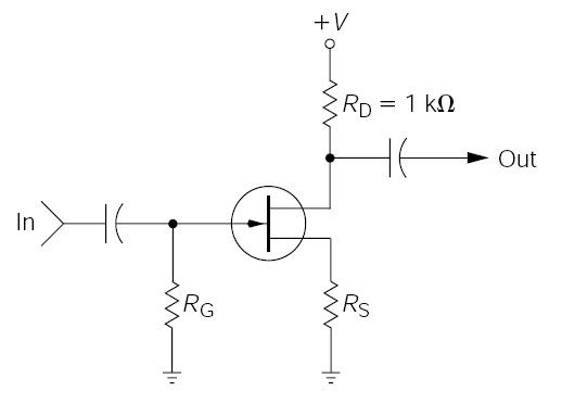 FET Biasing ~ Basic Electronics