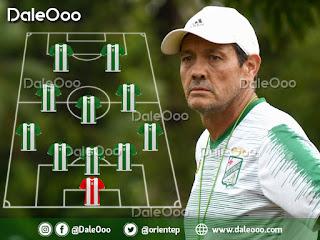 Mauricio Soria y sus sistema de juego para Oriente Petrolero 2019 - DaleOoo