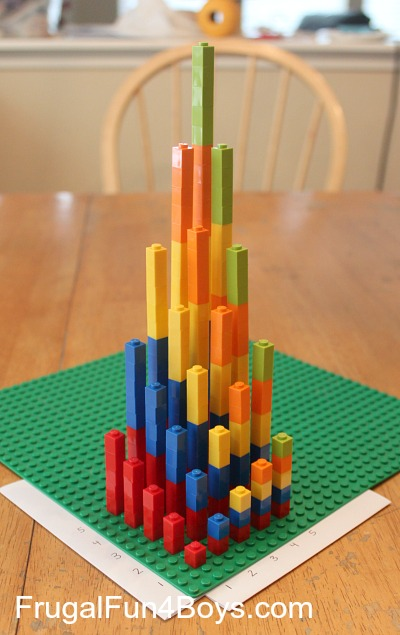 LEGO Multiplication Math Activity - What a fantastic visual to help kids understand math concepts! Great idea for 2nd grade, 3rd grade, and 4th grade kids.