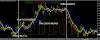 """Estrategia de Trading Online  """"El triple cruce entre  toros y osos"""""""